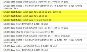 Mar 28, 2011 - live online forex trading training room course session performance results, forex trading software strategy system, 20 pips
