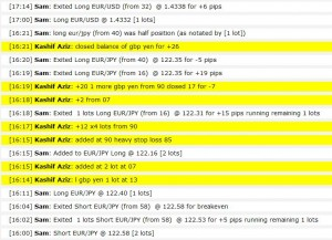 Apr 6, 2011 - live forex training course online, live forex trading room results, forex trading software, performance, strategy, system, 20 pips