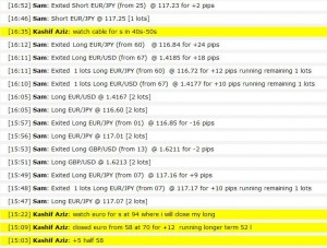 Apr 18, 2011 - live online forex trading training room course session performance results, forex trading software strategy system, 20 pips
