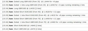 April 26, 2011 - live online forex trading training room course session performance results, forex trading software strategy system, 20 pips