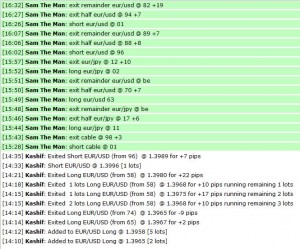 Performance results July 12, 2011 Live online forex trading room session, currency training course