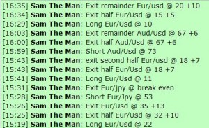 Sep 27, 2011 Live online forex day trading chat room performance results