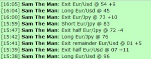 Oct 3, 2011 Live online forex day trading training chat room performance results