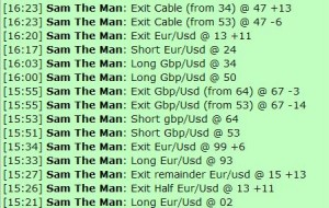 Sep 28, 2011 Live online forex day trading chat room performance results