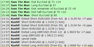 Feb 2, 2012 Live online forex scalping training trading chat room performance results