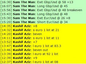 March 01, 2012 Live online forex scalping training trading chat room performance results