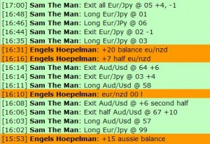 Aug 2, 2012 Live online forex scalping training trading chat room performance results