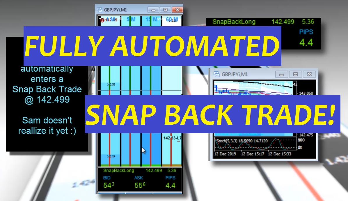 Best Forex Backtesting Software for Manual Testing « Trading Heroes